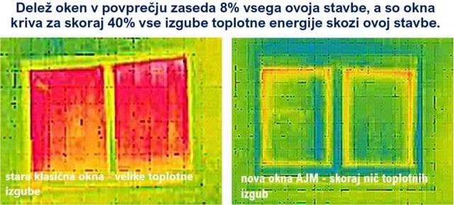 Toplotna-kamera-ajm-prikaz