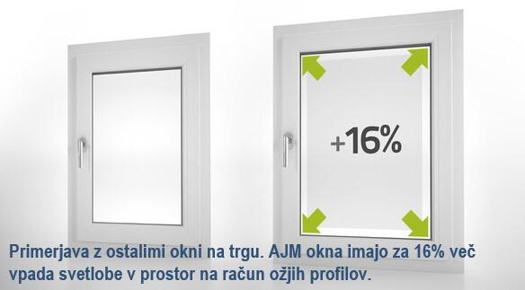 Ozki-profili-oken-AJM-več-svetlobe-boljše-počutje